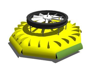 GFS UAV